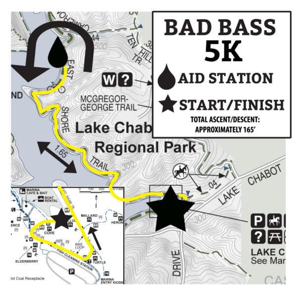 BadBass5Kcoursemap