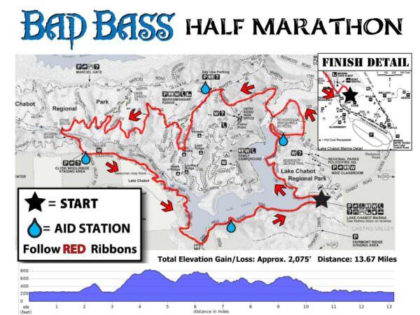 Bad-Bass-Half-Marathon-Map-2021