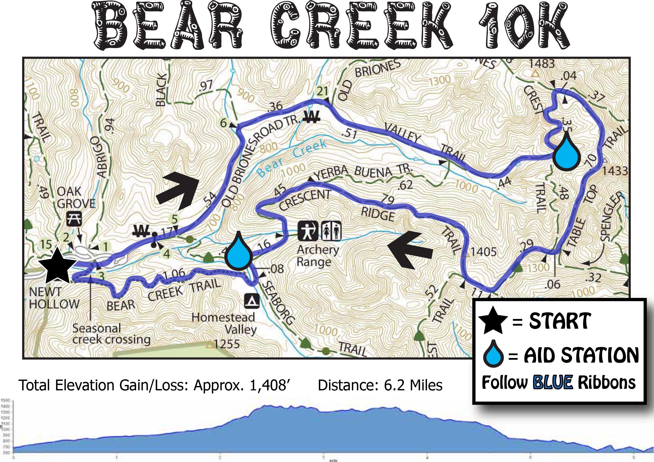 BearCreek10KM&D