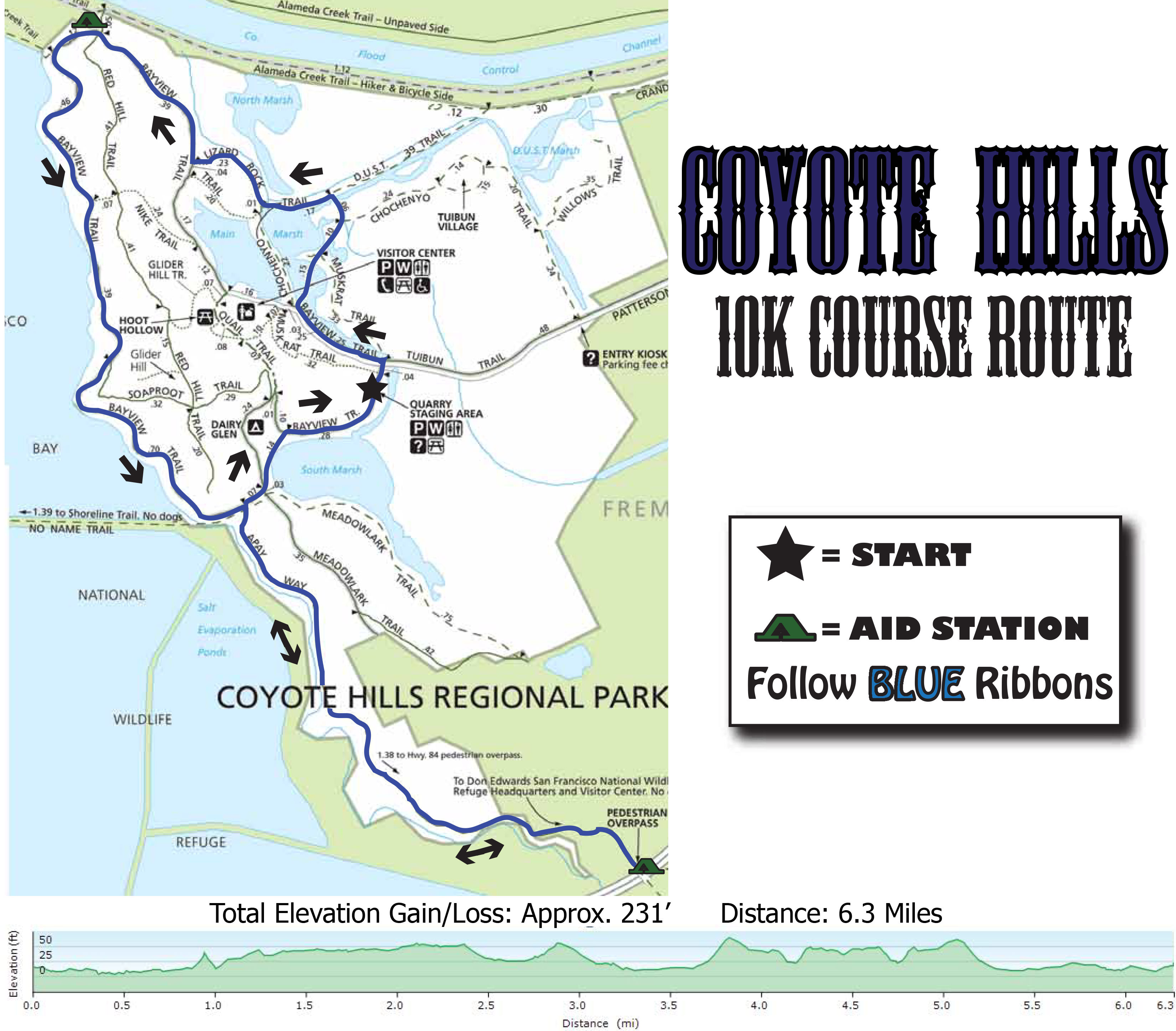 Coyote Hills 10K Map and Elevation Chart
