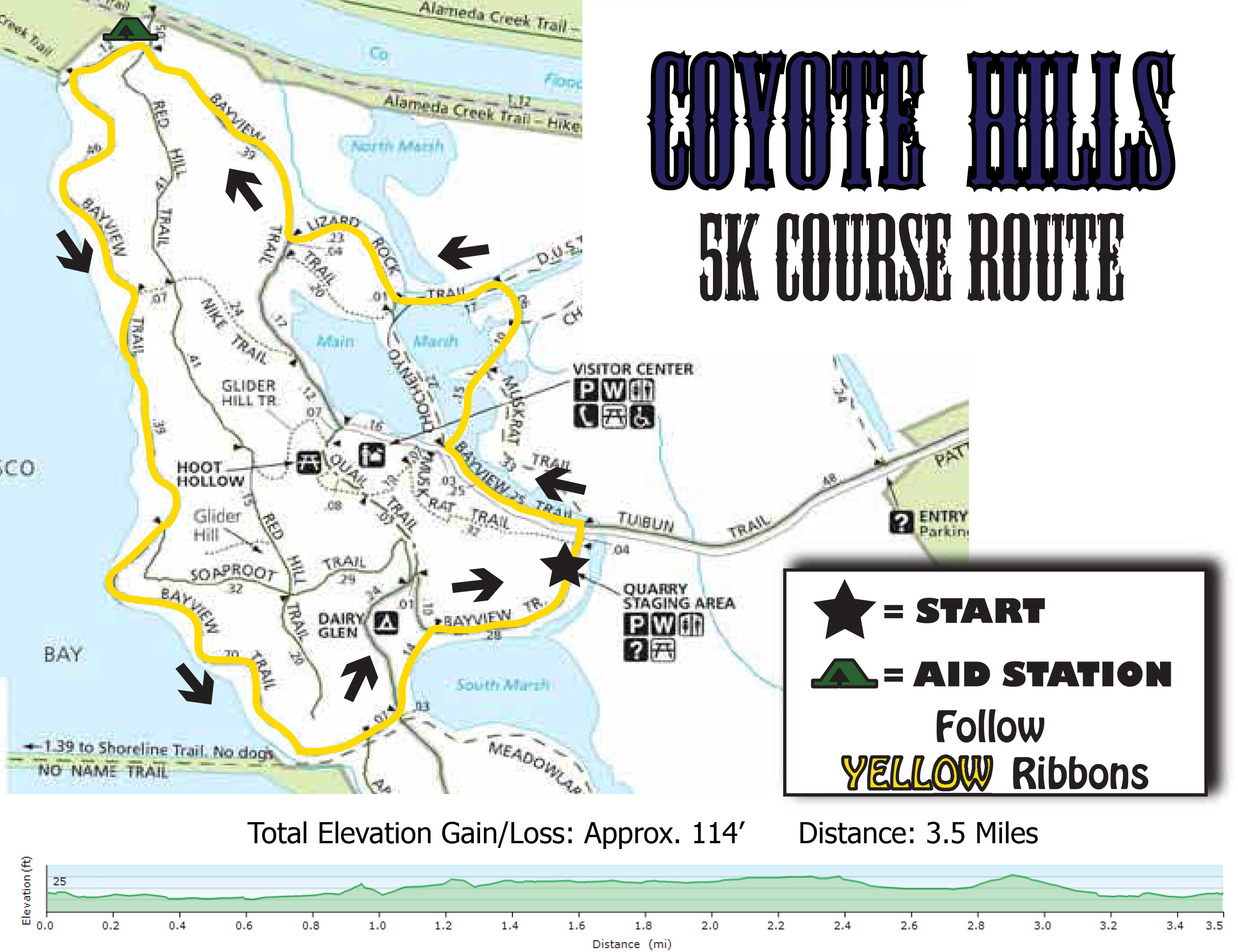 Coyote Hills 5K Map and Elevation Chart