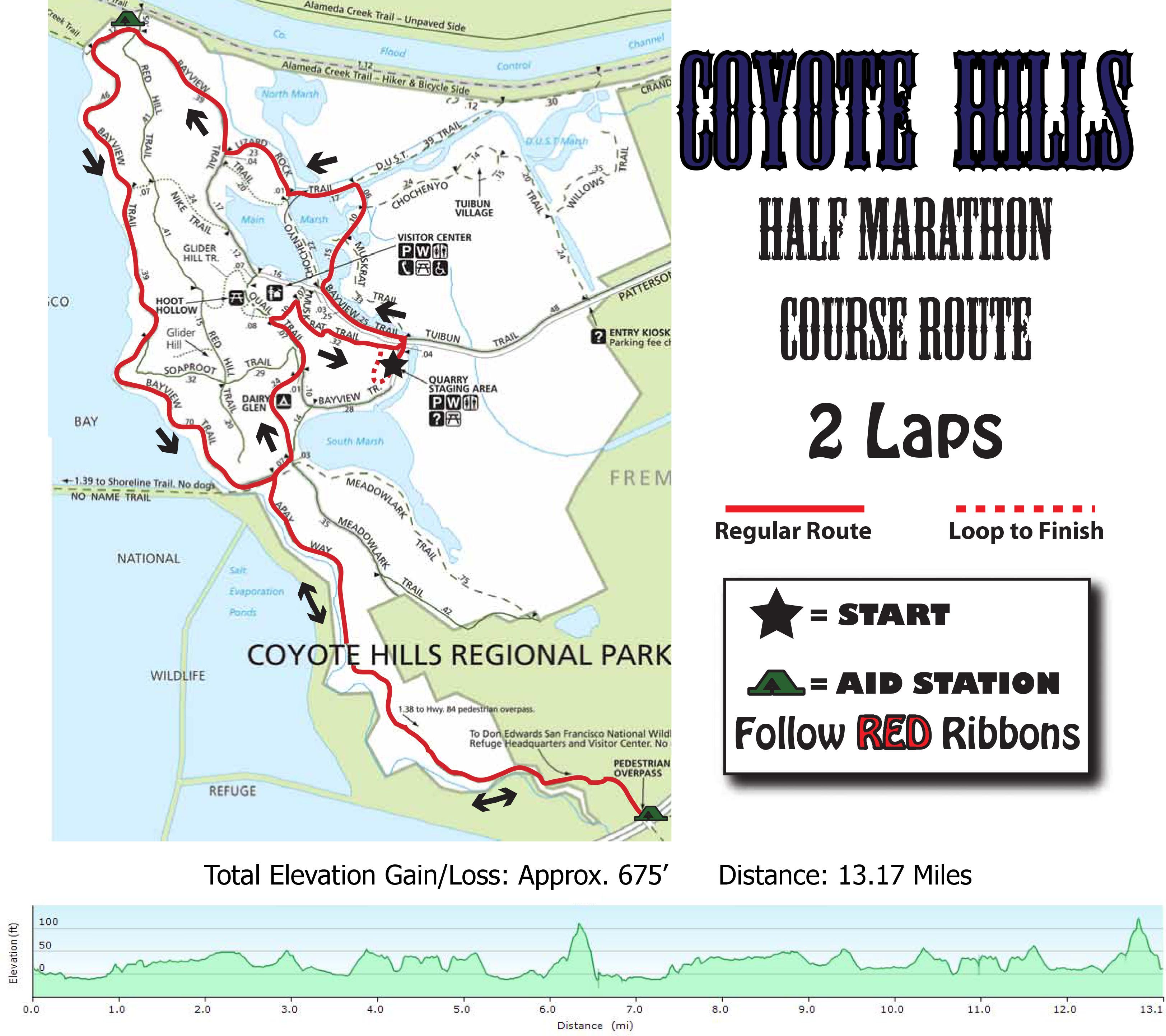 Coyote Hills Half Marathon Map and Elevation Chart