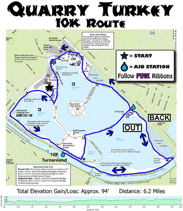 Race Info Quarry Turkey Brazen Racing
