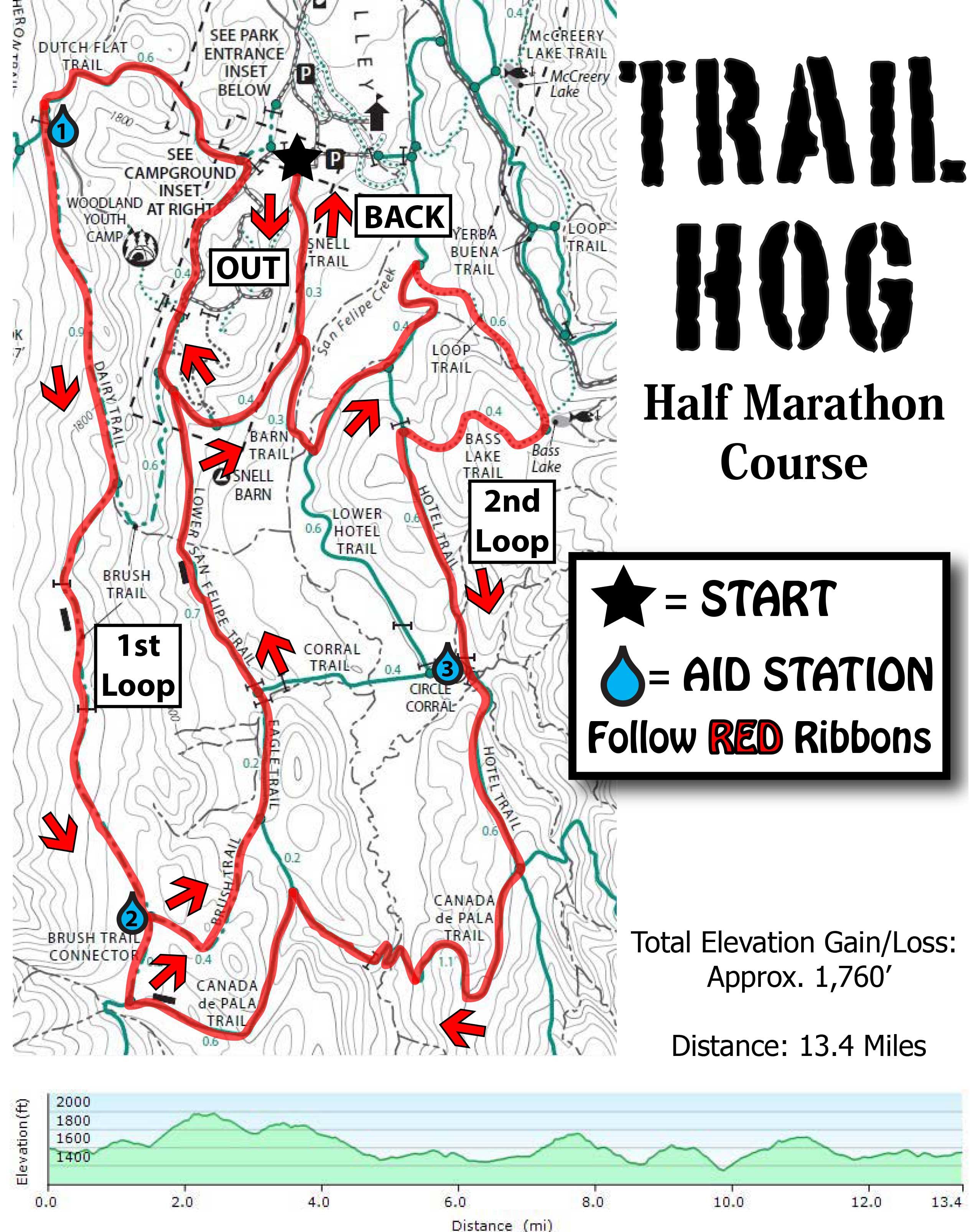 Trail-Hog-Half-Marathon-Map-and-Elevation