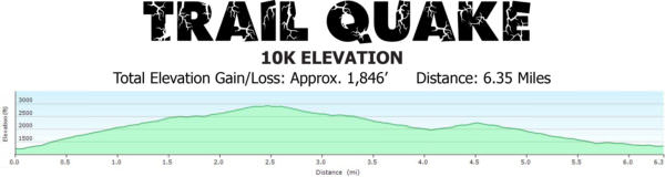 TrailQuake-10K-Elevation