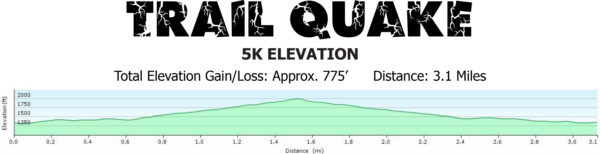 TrailQuake-5K-Elevation