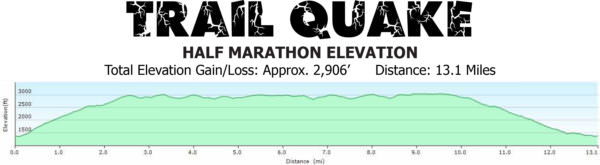 TrailQuake-Half-Marathon-Elevation