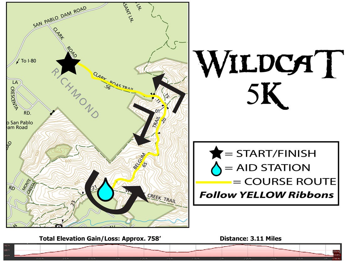 Wildcat-course-map-and-elevation-chart-5K