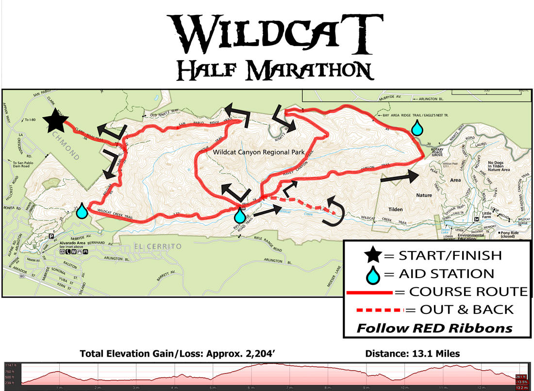 Wildcat-course-map-and-elevation-chart-half-marathon